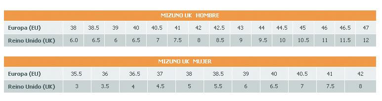 Guía de tallas y equivalencia para zapatillas Mizuno